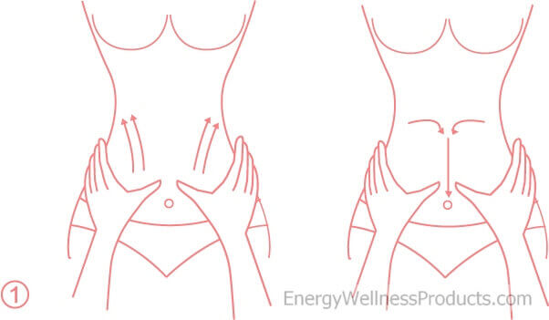 Slimming Spa Massage Techniques